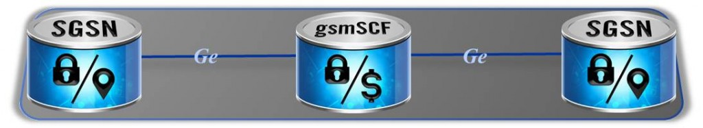 dsTest, Developing Solutions, Ge Interface, gsmSCF Testing, SGSN Testing