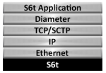 S6t Protocol Stack